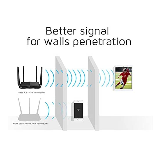 Tenda AC1200 Dual Band WiFi Router, High Speed Wireless Internet Router with Smart App, MU-MIMO for Home (AC6) 41GU c9k5yL. SS555