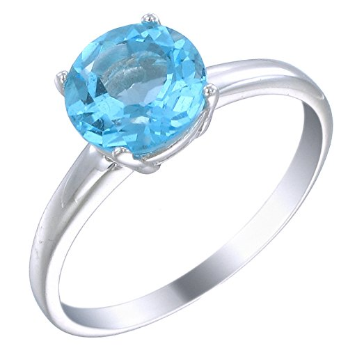 Sterling Silver Swiss Blue Topaz Ring (1.75 CT) In Size - Swiss Carats 1.75