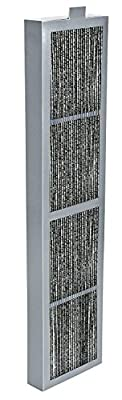 Replacement HEPA Air Filter Compatible With Hunter Part 30973. Fits Total Air Sanitizer Model 30890 30891 30892 30895 30405 - 1 pk