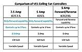 VES Ceiling Fan Controls