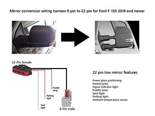 Amazon.com: Tow Mirrors Conversion Retrofit Wiring Harness Compatible With  Ford F-150 - 8 Pin to 22 Pin - for F150 Trucks 2015, 2016, 2017 - Adapter  Pigtail Cable Plug and Play ( 1 Pcs ): Industrial & Scientific  Amazon.com