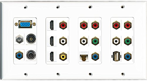 RiteAV Svga 3 HDMI Coax Cat6 3.5mm Toslink USB Composite 2 Component Wall Plate