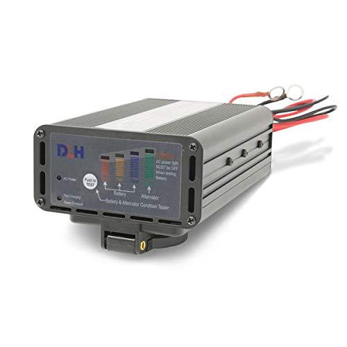 8 Amp Panel Mount Battery Charger & Tester for 12V Lead-Acid Batteries