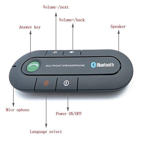 Bluetooth Speakerphone, Wireless Audio Music Receiver Hands Free Bluetooth Car Kit Sun Visor Portable Bluetooth Multipoint Speakerphone (Hands Free Wireless Receiver)
