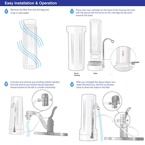 Wave Enviro 10 Stage Water Filter System