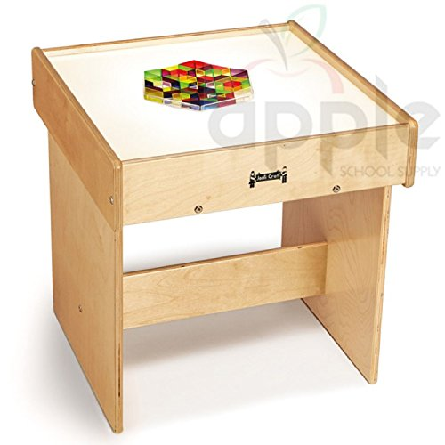 Most Popular Classroom Art Centers