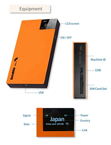Global WiFi Hotspot- International 4G LTE Mobile Router- Sim-Free Pocket Mifi/Unlimited Data/Pay as You go/Coverage Over 100 Countries in Europe, Asia, America, Australia and Africa (Best Time To Travel To Cambodia And Laos)