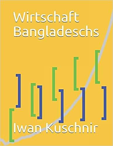 Wirtschaft Bangladeschs