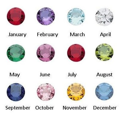PEPPERLONELY Brand, 12PC Crystal Round Birthstones Floating Charms 4mm