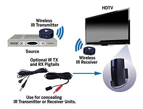 Vanco WIR-KIT Wir-Kit Black Wireless Ir Kit