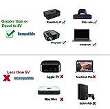 HDMI to VGA Adapter Converter 2-Pack, UN