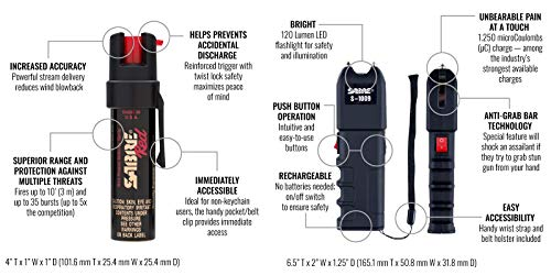 5c3ab6c8b4f SABRE Pepper Spray & Stun Gun Self-Defense Kit- Police Strength SABRE Red  Pepper