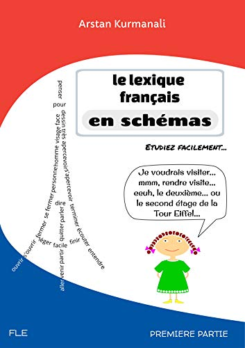 Le Lexique Francais En Schemas French Vocabulary In Charts