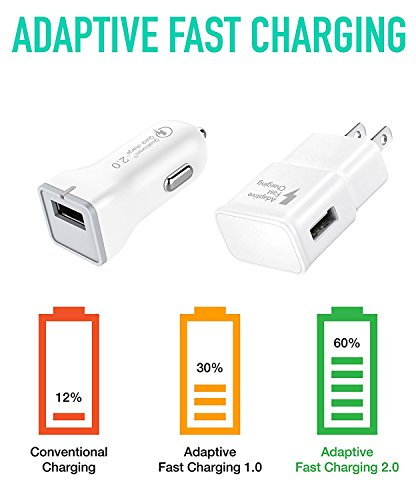 Galaxy S7 Wall and Car Charger Kit with Micro-USB Cable/Galaxy S6/Galaxy S6 Active Charger Fast Micro USB 2.0 Cable by ixir Compatible with Samsung Products - (Fast Wall + Car Charger + 2 Cables) by Ixir (Image #1)