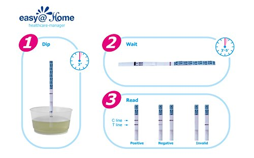 Large Product Image of Easy@Home 25 Ovulation Test Kit Powered by Premom Ovulation Predictor App,Simplest Ovulation and Period Tracking, Accurate Ovulation Prediction with free iOS&Android APP, 25 LH Tests