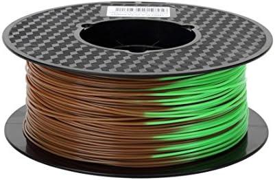 OMAS Filamento 3D de impresora PLA que cambia de color de seda con ...