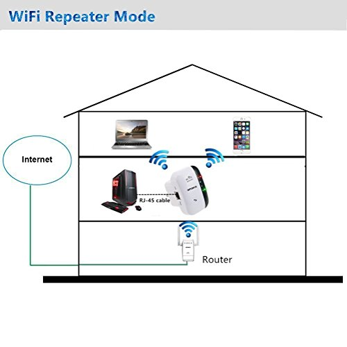 YETOR Wifi Repeater 300M Range Extender Wireless Network Amplifier Mini AP Router Signal Booster Wireless-N 2.4GHz IEEE802.11N/G/B with Integrated Antennas RJ45 Port WPS Protection (mini/Repeater) by YETOR (Image #1)