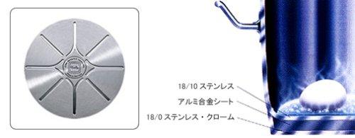 Fissler Original Pro Collection Serve Pan 24cm or 28cm (28cm/ 11inch)
