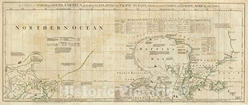 Historic Map | Chart containing part of the Icy Sea Greenland Islands about Baffins Bay and part of Hudsons Bay. 1776 | Vintage Wall Art | 57in x 24in