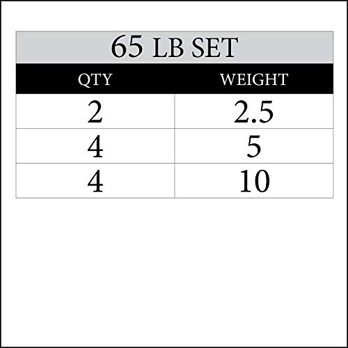 XMark Texas Star 65 lb Set Olympic Plates, Patented Design, One-Year Warranty, Olympic Weight Plates by XMark Fitness (Image #1)