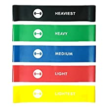 Resistance Loop Bands - elevons Premium High Quality Exercise Bands Set of 5 for Yoga, Pilates, and Strength Training - Designed in Canada