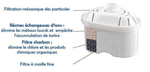 pichet filtrant brita maxtra pack x filtre eau pour pichet filtre eau pack de image du produit. Black Bedroom Furniture Sets. Home Design Ideas