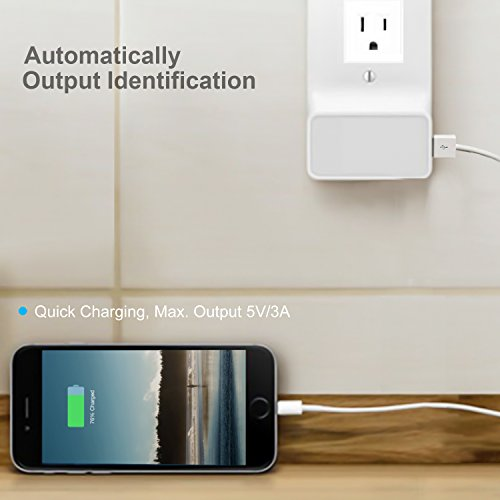 MoKo USB Outlet Wall Plate, Decor Upgrade Version Snap On Power Wall Outlet Cover Plate Replacement with 2 USB Charging Ports for Cellphones, Tablets, Fire Stick, Power Bank - White by MoKo (Image #5)