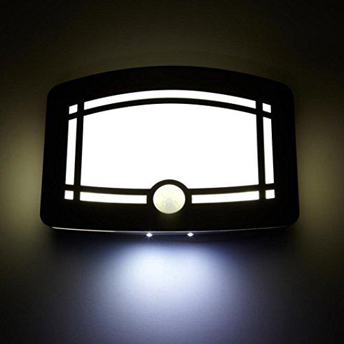 Motion Sensing Closet Lights Oxyled Wall Light Luxury