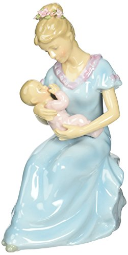 Cosmos 80055 Fine Porcelain Mom with Baby Girl Musical Figurine, 7-1/4-Inch