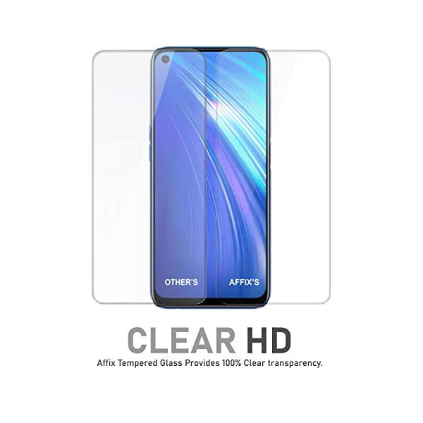 Premium Tempered Glass for Realme 6 - Pack of 2