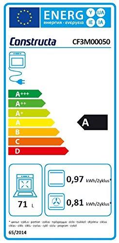 CONSTRUCTA CF3M00050 Einbau-Elektro-Einbaubackofen//Edelstahl//Autark//A