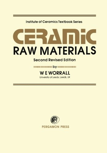 The 8 best manufacturing raw materials