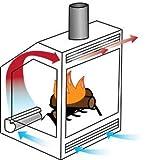 Tjernlund 950-3306 Quiet Fireplace Blower