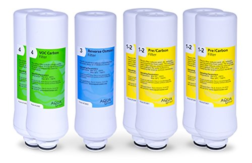 AquaTru 2 Year Combo Pack - Includes 4 Pre-Filters, 2 Carbon Filters and 1 RO Filter. by AQUA TRU
