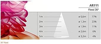 soraa Vivid par30l espectro total LED Spot, para E27, 95 CRI