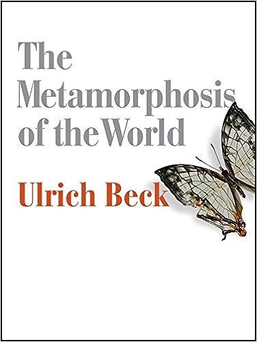 types of metamorphosis
