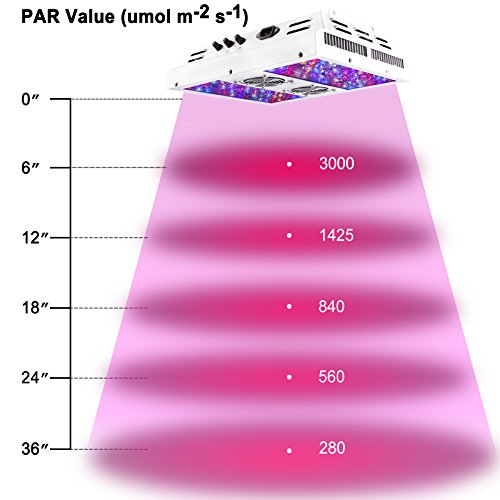41Gs9i6N XL - VIPARSPECTRA Dimmable Series PAR450 450W LED Grow Light - 3 Dimmers 12-Band Full Spectrum for Indoor Plants Veg/Bloom
