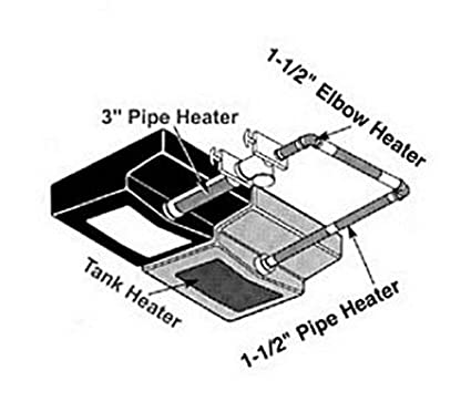 Amazon Com Rv Trailer Camper Sanitation Holding Tank Heater 20 40