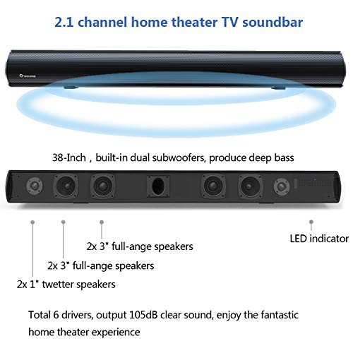 2.1 Channel Bluetooth Sound Bar with Built-in Dual Subwoofer Wohome TV Soundbar 38-Inch 80W 6 Drivers 105dB Remote Control Model S28