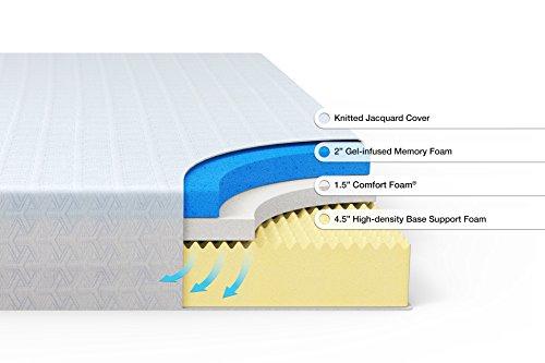 Zinus 8 Inch Gel Memory Foam Airflow Mattress, Full