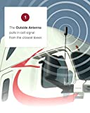 weBoost Drive Reach OTR (477154) Cell Phone Signal
