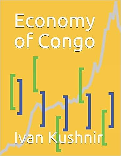 Economy of Congo