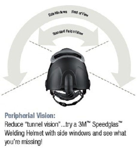 3M Speedglas Welding Helmet 9100 with Standard Size Auto-Darkening Filter 9100V- Shades 5, 8-13, Model 06-0100-10SW by 3M Personal Protective Equipment (Image #2)
