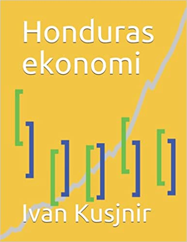 Honduras ekonomi
