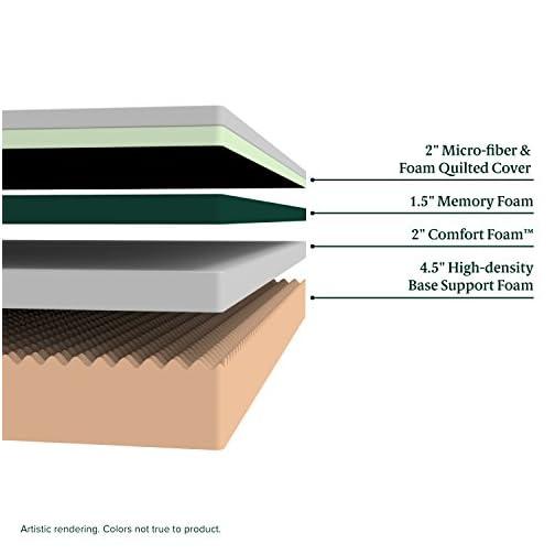ZINUS 8 Inch Cloud Memory Foam Mattress / Pressure Relieving / Bed-in-a-Box / CertiPUR-US Certified, Twin