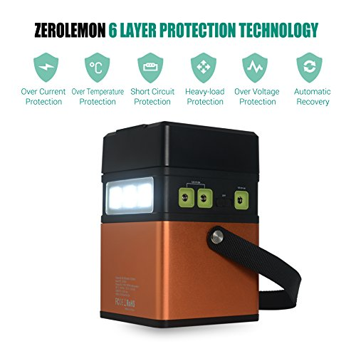Portable Power Station, ZeroLemon PowerCube 182Wh/50000mAh USB Quickcharge 3.0 DC 19V/12V Multi-outputs with 100W DC 9~12.6V to 110V AC Detachable Power Inverter for Home, Camping and More by ZEROLEMON (Image #8)
