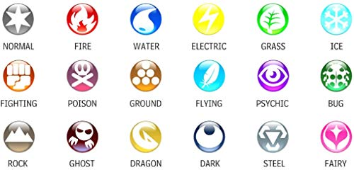 Pokemon Types Symbols Normal Fire Water Electric Grass Ice Fighting Edible Cake Topper Image ABPID15249 - 1/8 sheet