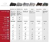 Dowco Guardian 50004-02 WeatherAll Plus