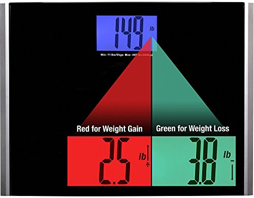 Ozeri 200 kg/440 lbs Precision Pro II Digital Bathroom Scale with Weight Change Detection Technology