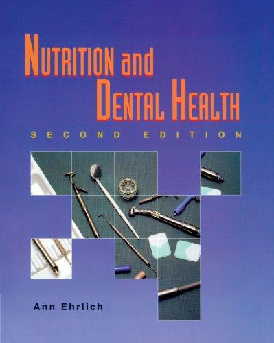 Nutrition+Dental Health